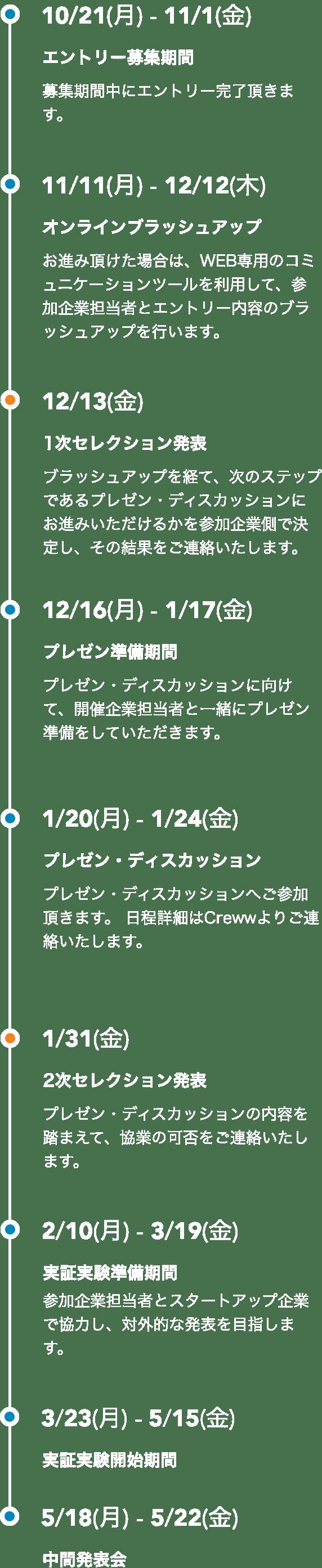 マネジメント アセット 住友 三井 トラスト