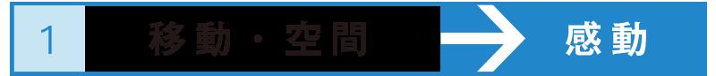 """1.""""移動・空間 ▶︎ 感動"""""""
