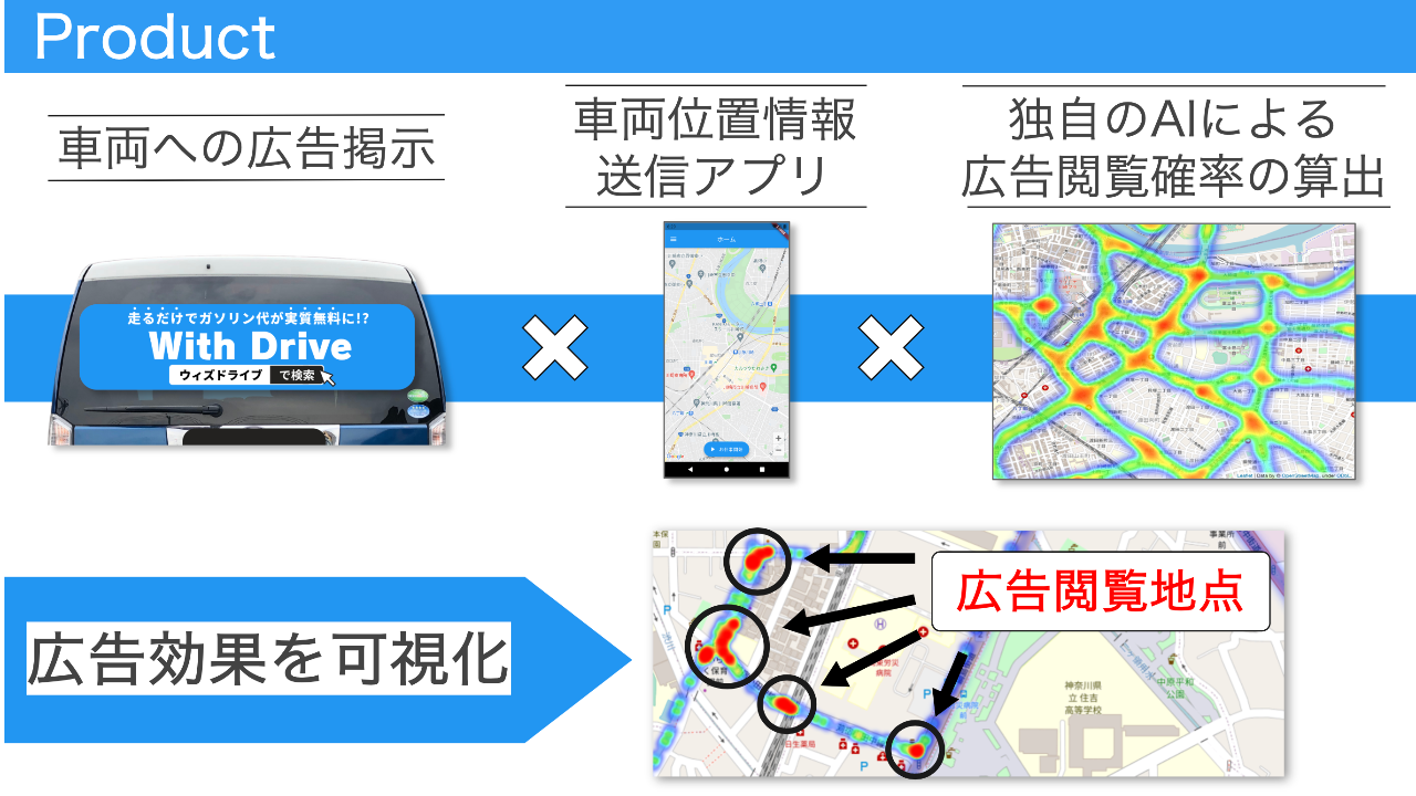 WithDrive