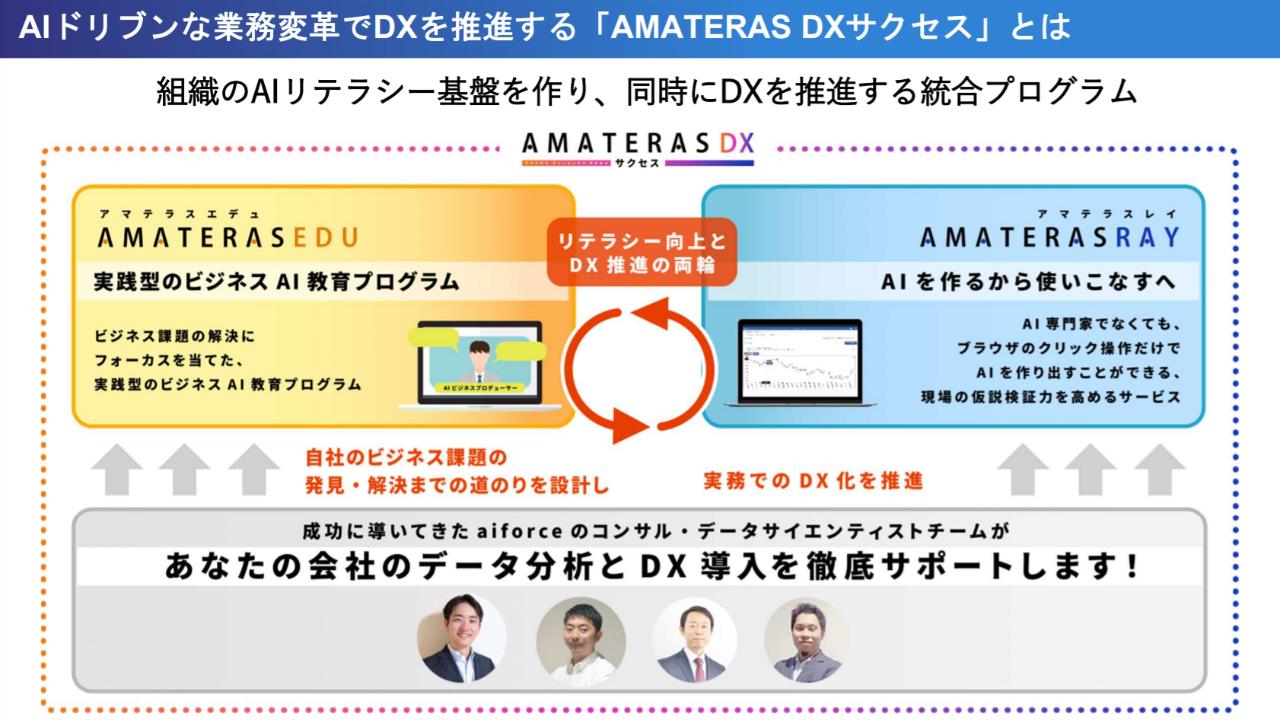 AMATERAS DXサクセス